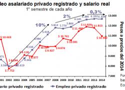 Dos años que en la formalidad sólo se genera empleo público