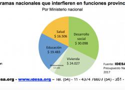 Más de $90 mil millones de gasto interfiriendo funciones locales