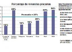 1 de cada 4 familias vive en viviendas precarias.