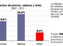 Aumentos de precios y salarios más que duplican el del dólar