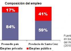 4 de cada 10 ocupados en Santa Cruz son empleados públicos