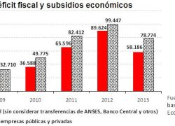 Subsidios a empresas explican todo el déficit fiscal