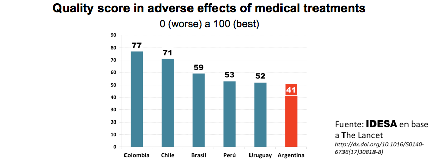 MORE ADVERSE EFFECTS IN HEALTH THAN IN NEIGHBORING COUNTRIES