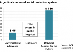 Digital platform jobs already have social protection