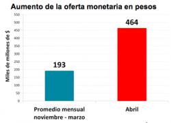 La emisión monetaria no evita los costos del aislamiento