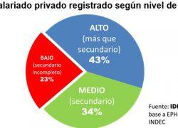La regulación del teletrabajo aumentará el cuentapropismo