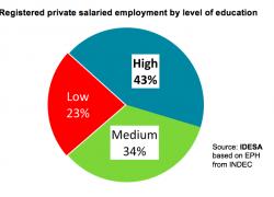 Regulation of teleworking will increase self-employment