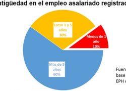 Se cercena la libre elección de obra social a 650 mil personas